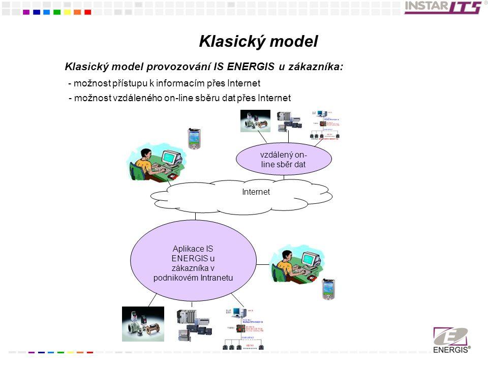 Klasický model Klasický model provozování IS ENERGIS u zákazníka: