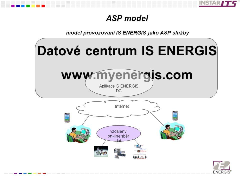 model provozování IS ENERGIS jako ASP služby