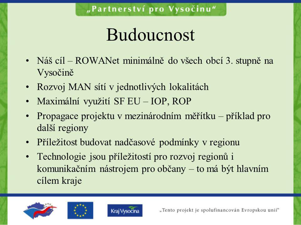 Budoucnost Náš cíl – ROWANet minimálně do všech obcí 3. stupně na Vysočině. Rozvoj MAN sítí v jednotlivých lokalitách.