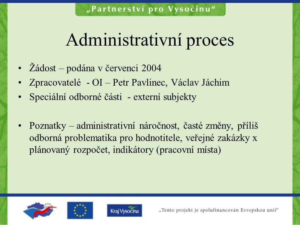 Administrativní proces