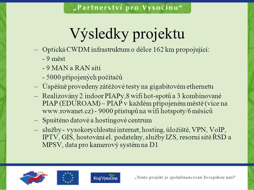 Výsledky projektu Optická CWDM infrastruktura o délce 162 km propojující: - 9 měst. - 9 MAN a RAN sítí.