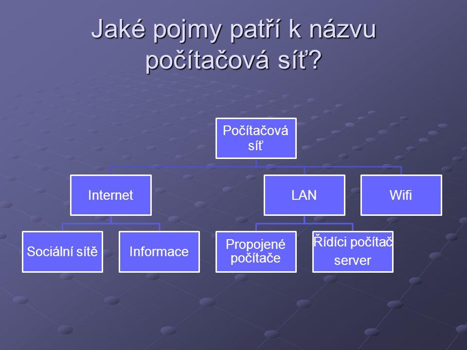 Jaké pojmy patří k názvu počítačová síť