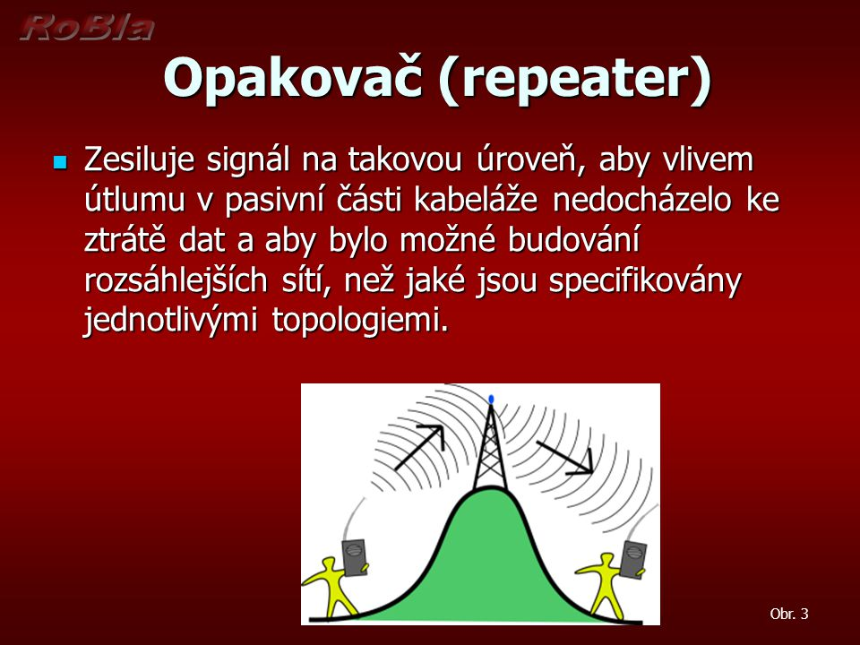 Opakovač (repeater)