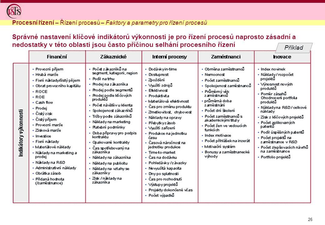 Procesní řízení – Řízení procesů – Faktory a parametry pro řízení procesů