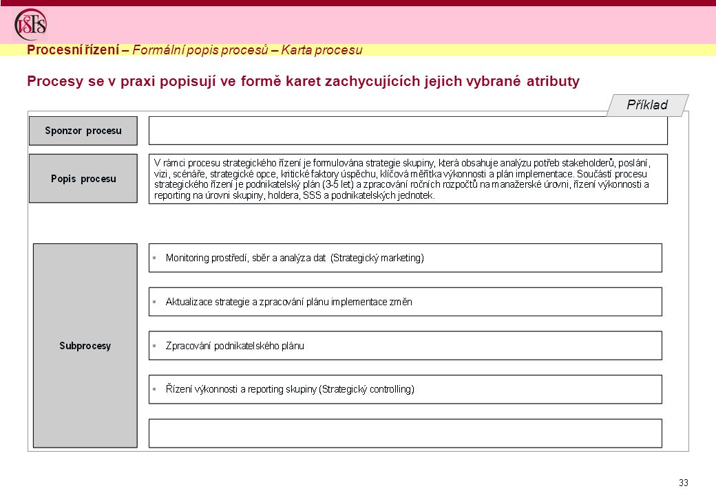 Procesní řízení – Formální popis procesů – Karta procesu