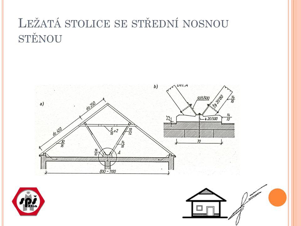 Ležatá stolice se střední nosnou stěnou