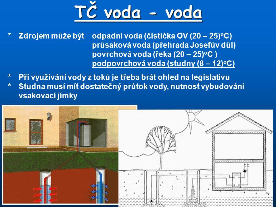 TČ voda - voda * Zdrojem může být odpadní voda (čistička OV (20 – 25)oC) průsaková voda (přehrada Josefův důl)