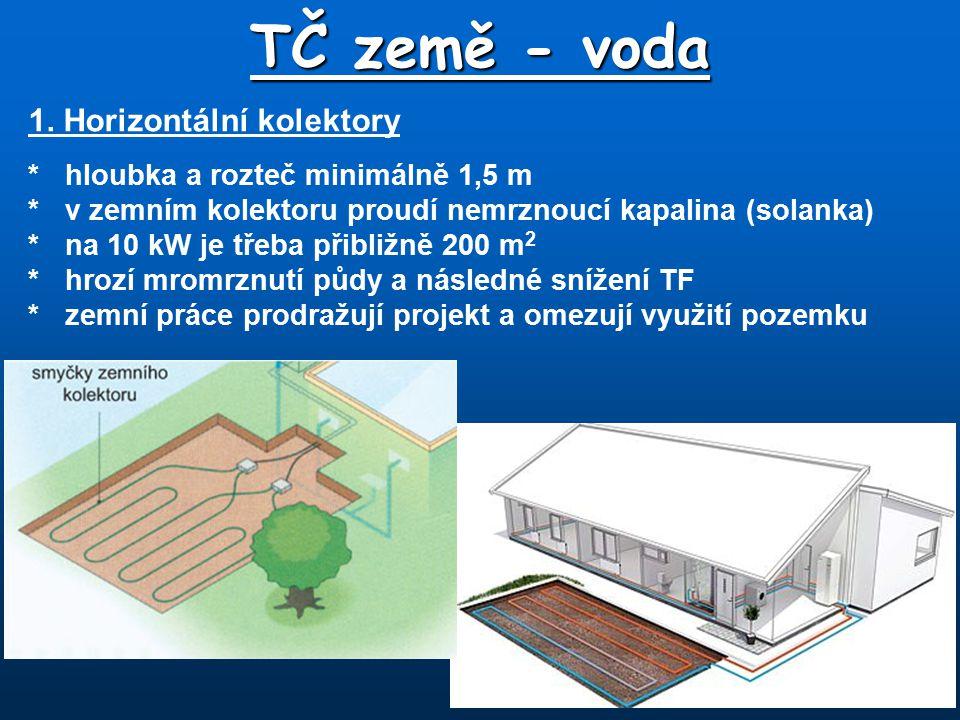 TČ země - voda 1. Horizontální kolektory
