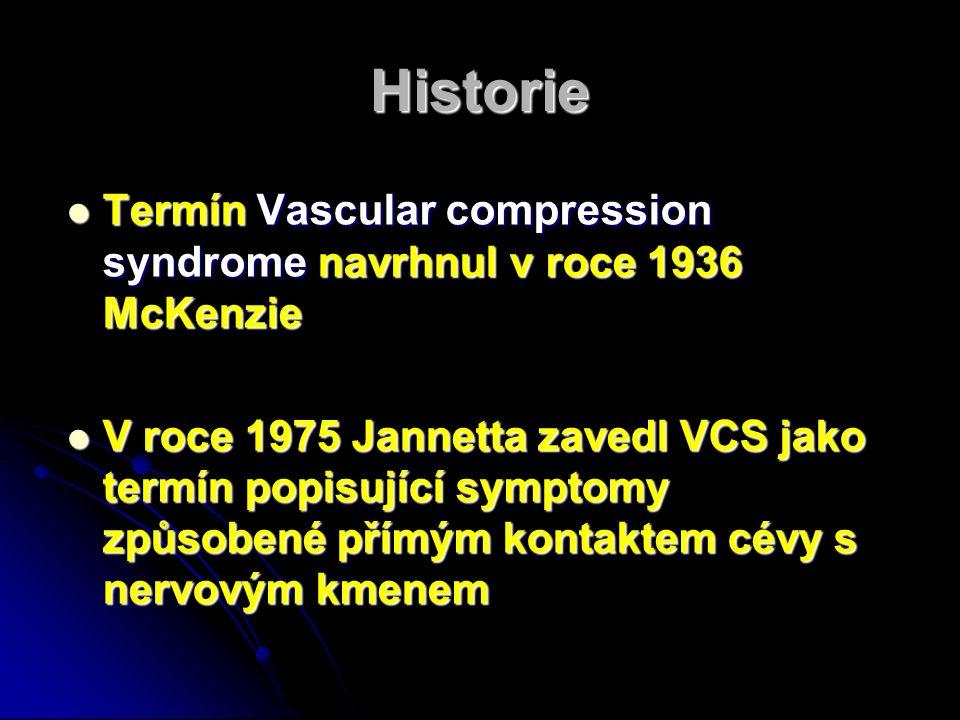Historie Termín Vascular compression syndrome navrhnul v roce 1936 McKenzie.