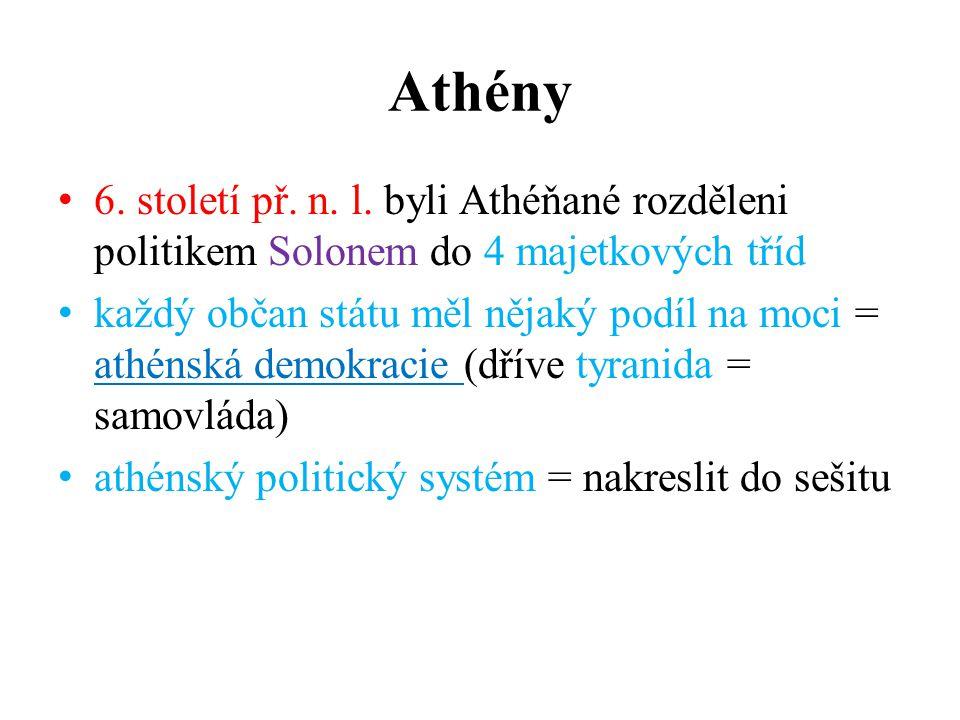 Athény 6. století př. n. l. byli Athéňané rozděleni politikem Solonem do 4 majetkových tříd.