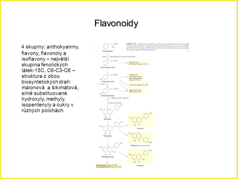 Flavonoidy
