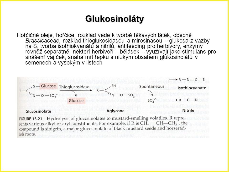 Glukosinoláty