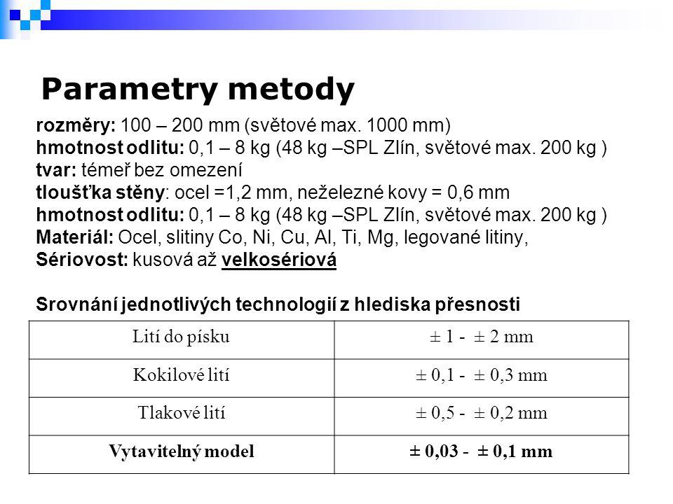 Parametry metody rozměry: 100 – 200 mm (světové max. 1000 mm)