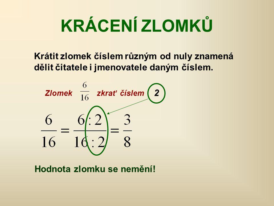 KRÁCENÍ ZLOMKŮ Krátit zlomek číslem různým od nuly znamená dělit čitatele i jmenovatele daným číslem.