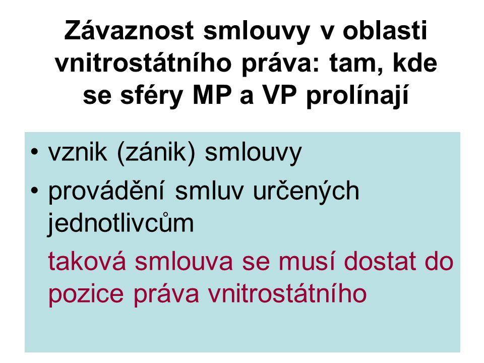 Závaznost smlouvy v oblasti vnitrostátního práva: tam, kde se sféry MP a VP prolínají