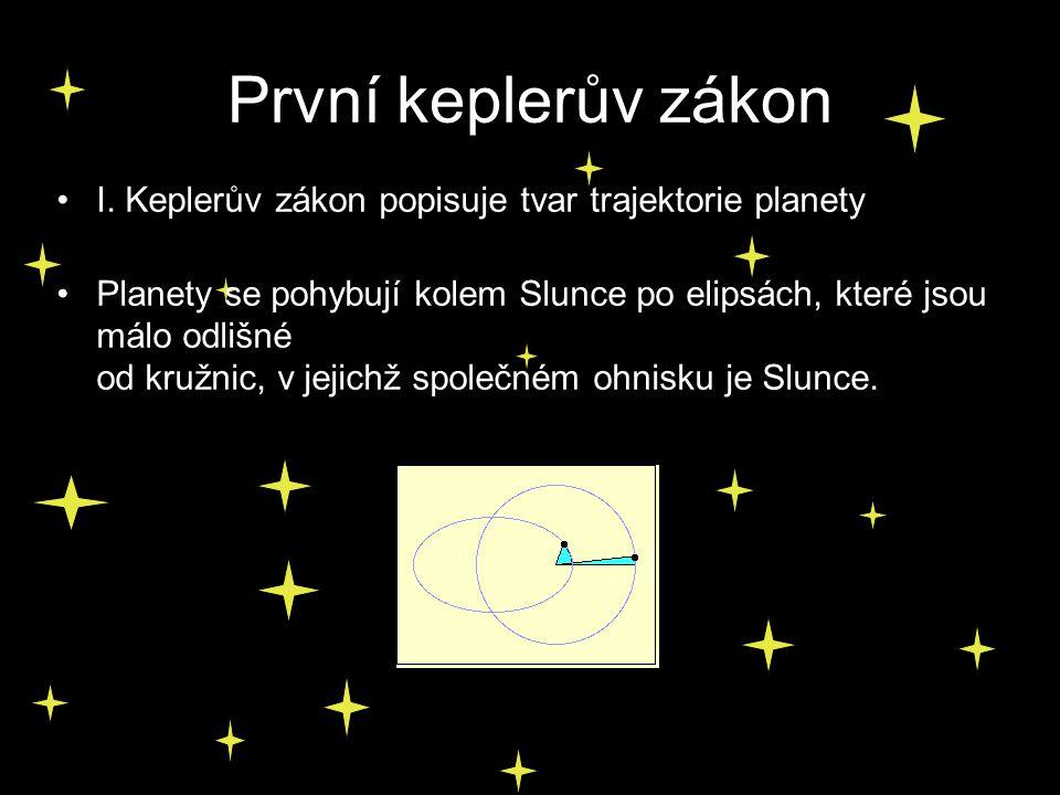 První keplerův zákon I. Keplerův zákon popisuje tvar trajektorie planety.