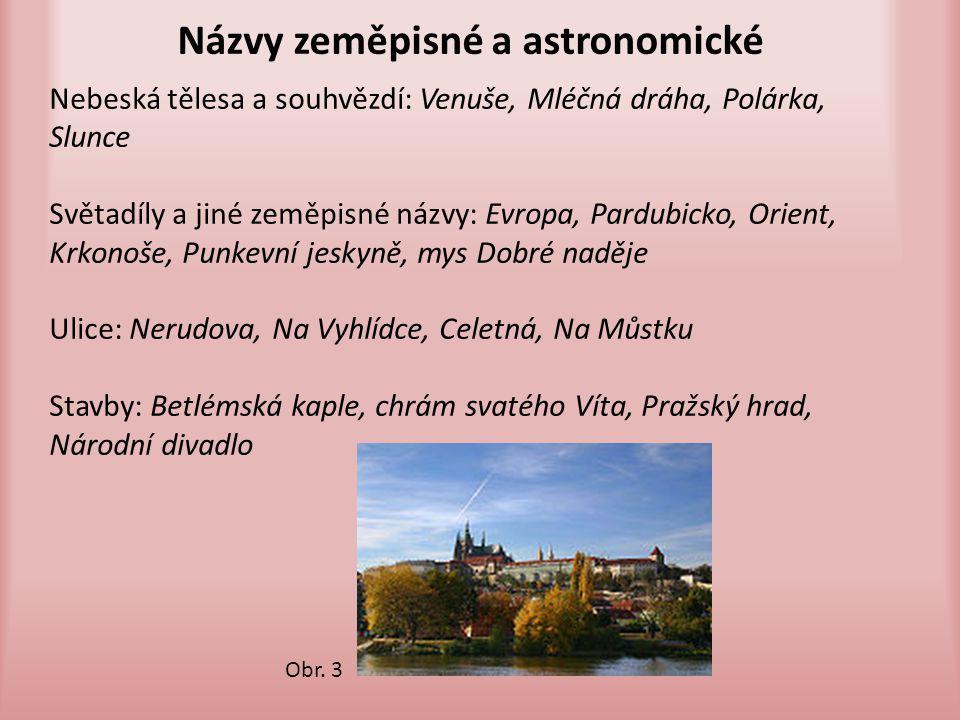 Názvy zeměpisné a astronomické