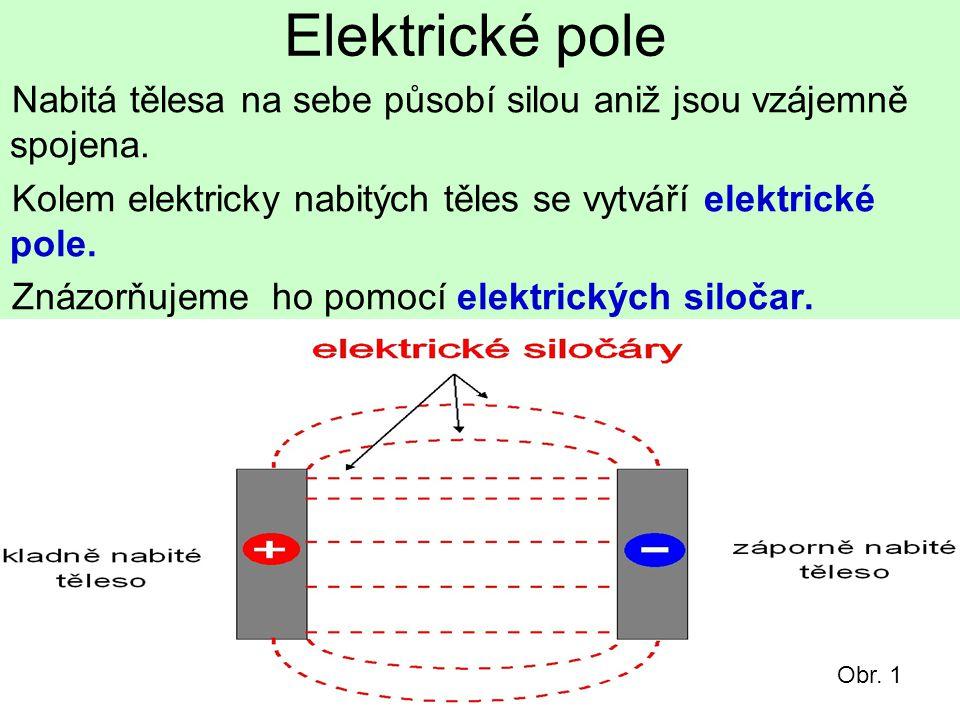 Elektrické pole Nabitá tělesa na sebe působí silou aniž jsou vzájemně spojena. Kolem elektricky nabitých těles se vytváří elektrické pole.