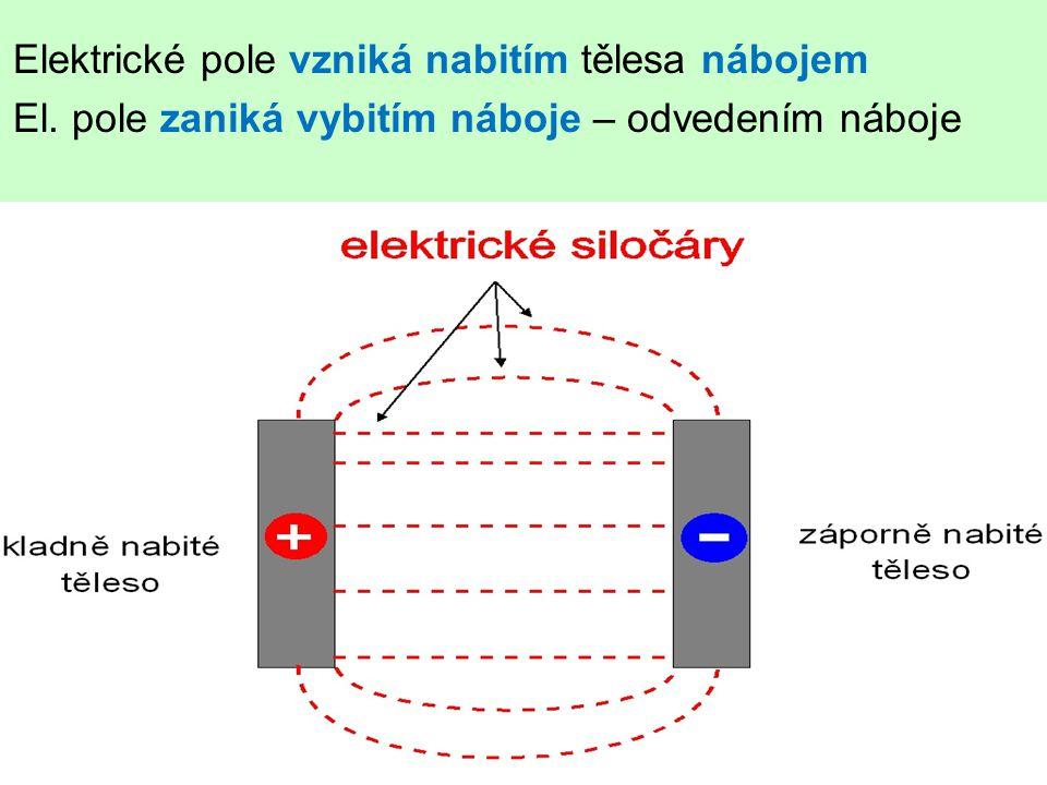 Elektrické pole vzniká nabitím tělesa nábojem