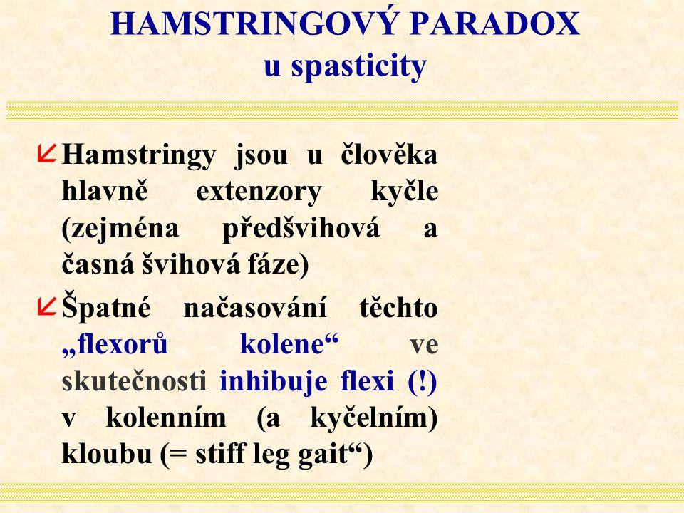 HAMSTRINGOVÝ PARADOX u spasticity