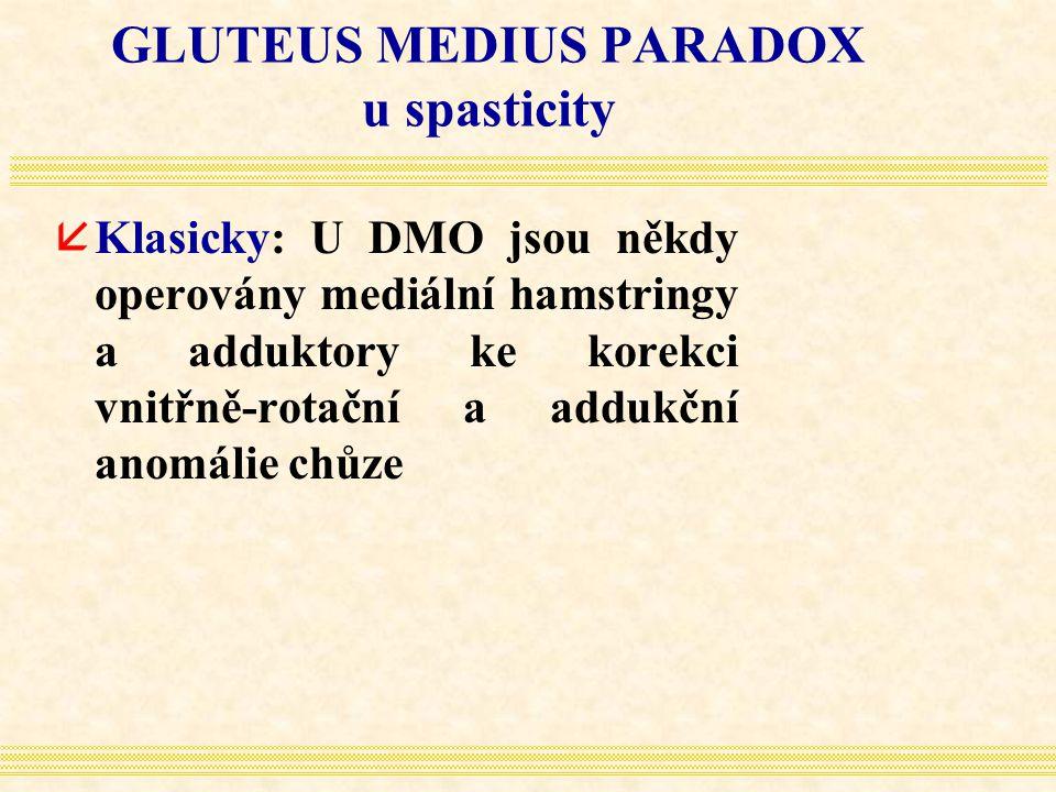 GLUTEUS MEDIUS PARADOX u spasticity