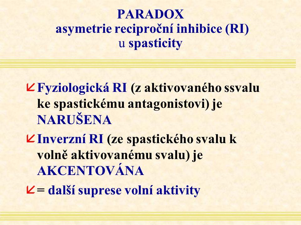 PARADOX asymetrie reciproční inhibice (RI) u spasticity