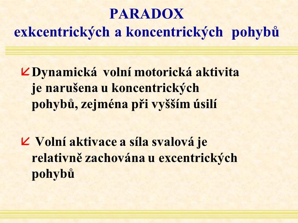 PARADOX exkcentrických a koncentrických pohybů