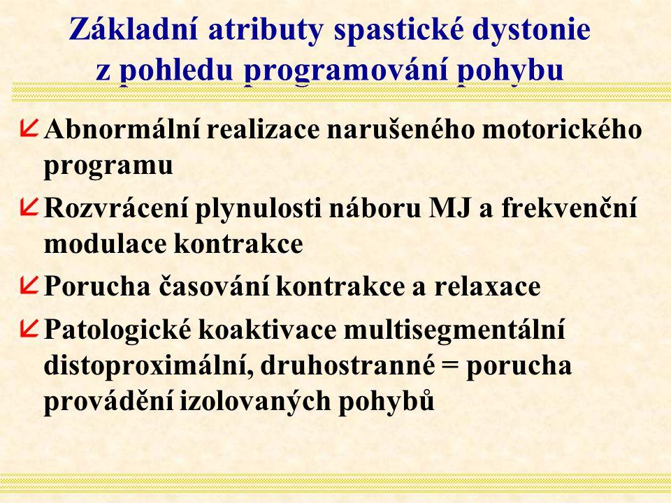 Základní atributy spastické dystonie z pohledu programování pohybu