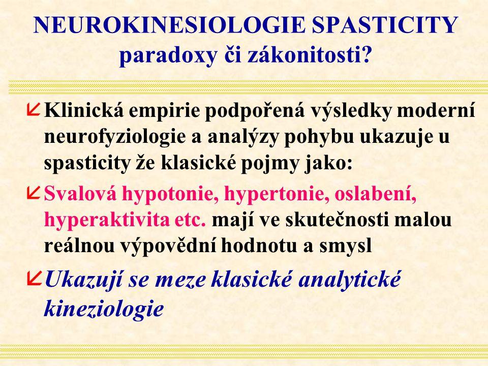 NEUROKINESIOLOGIE SPASTICITY paradoxy či zákonitosti