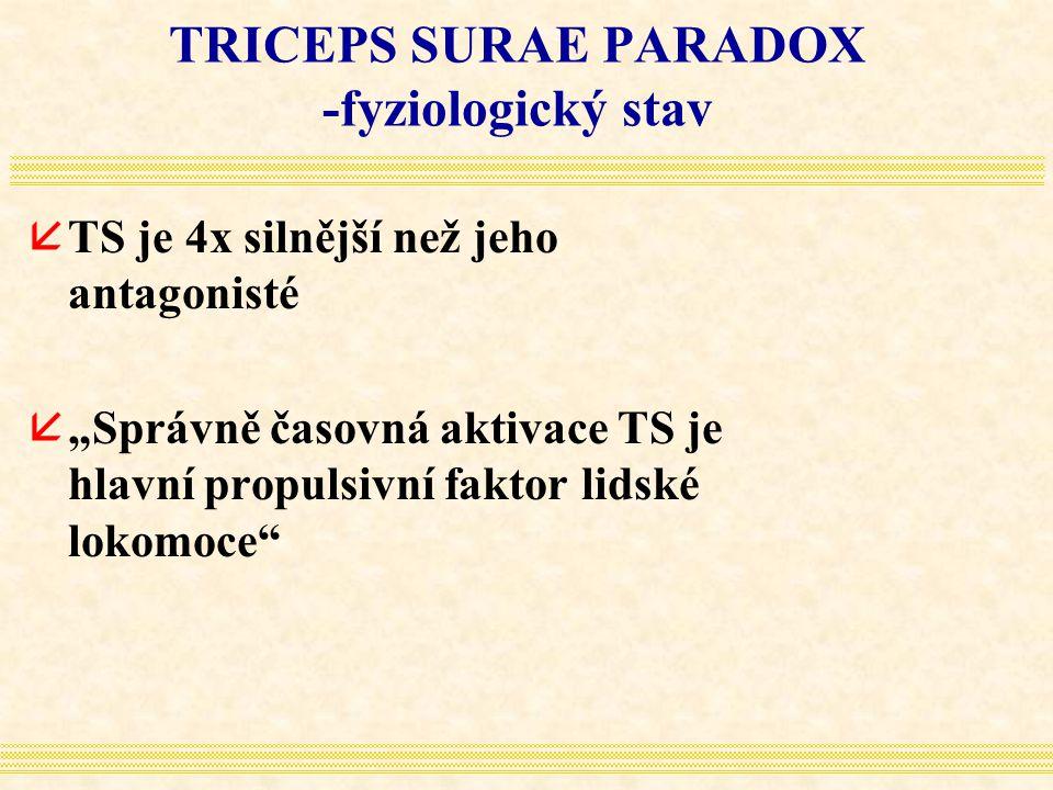 TRICEPS SURAE PARADOX -fyziologický stav