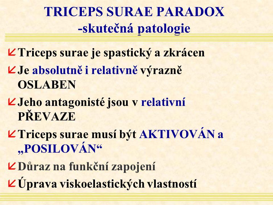 TRICEPS SURAE PARADOX -skutečná patologie