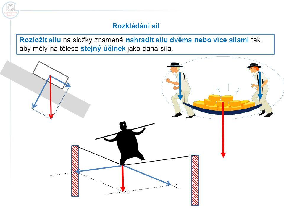 Rozkládání sil Rozložit sílu na složky znamená nahradit sílu dvěma nebo více silami tak, aby měly na těleso stejný účinek jako daná síla.