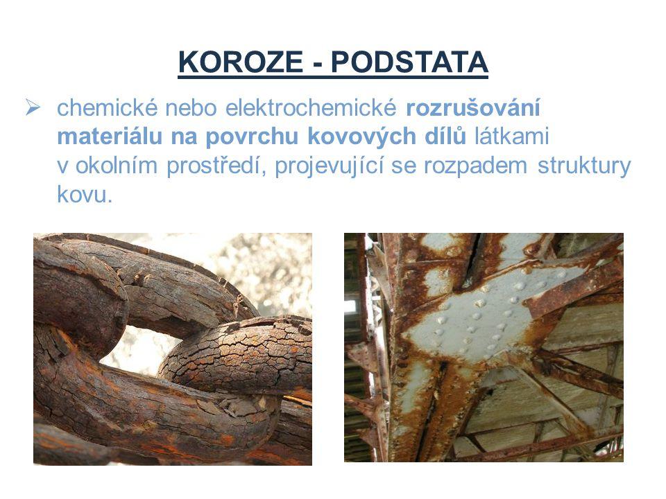KOROZE - PODSTATA