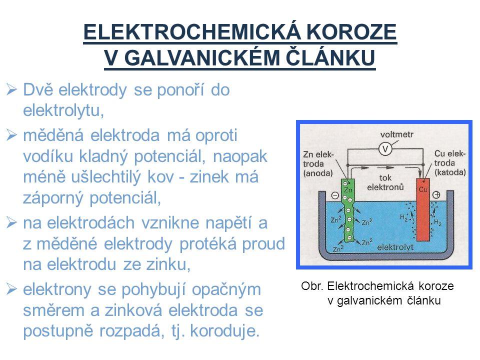 ELEKTROCHEMICKÁ KOROZE V GALVANICKÉM ČLÁNKU