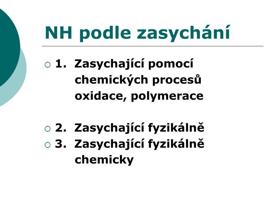 NH podle zasychání 1. Zasychající pomocí chemických procesů