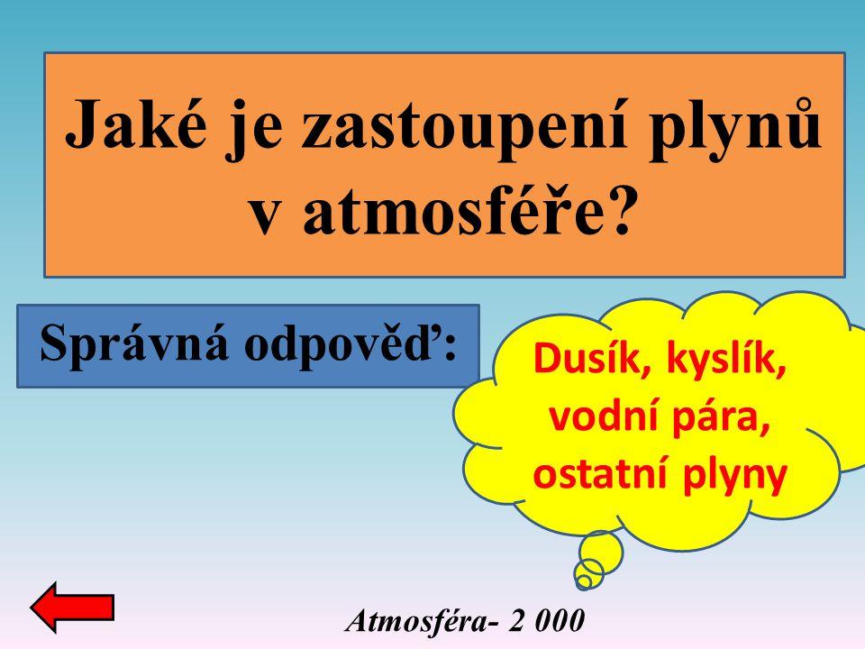 Jaké je zastoupení plynů v atmosféře