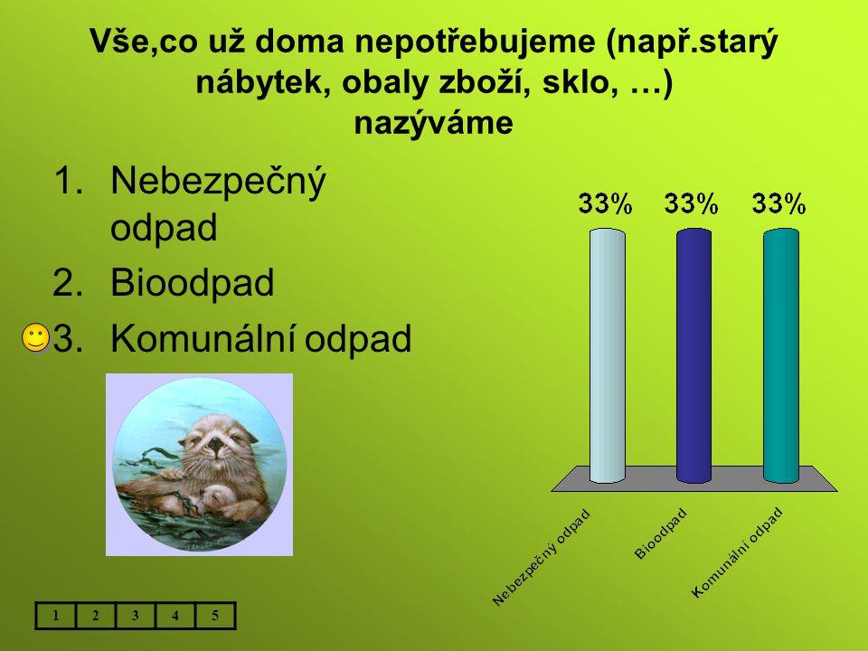 Nebezpečný odpad Bioodpad Komunální odpad