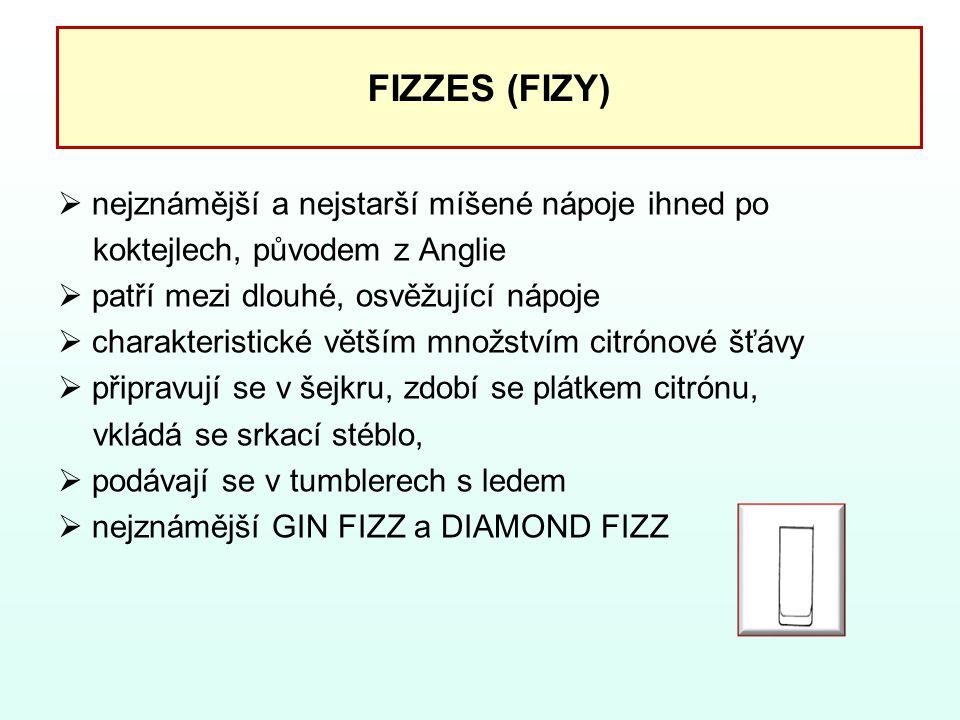 FIZZES (FIZY)