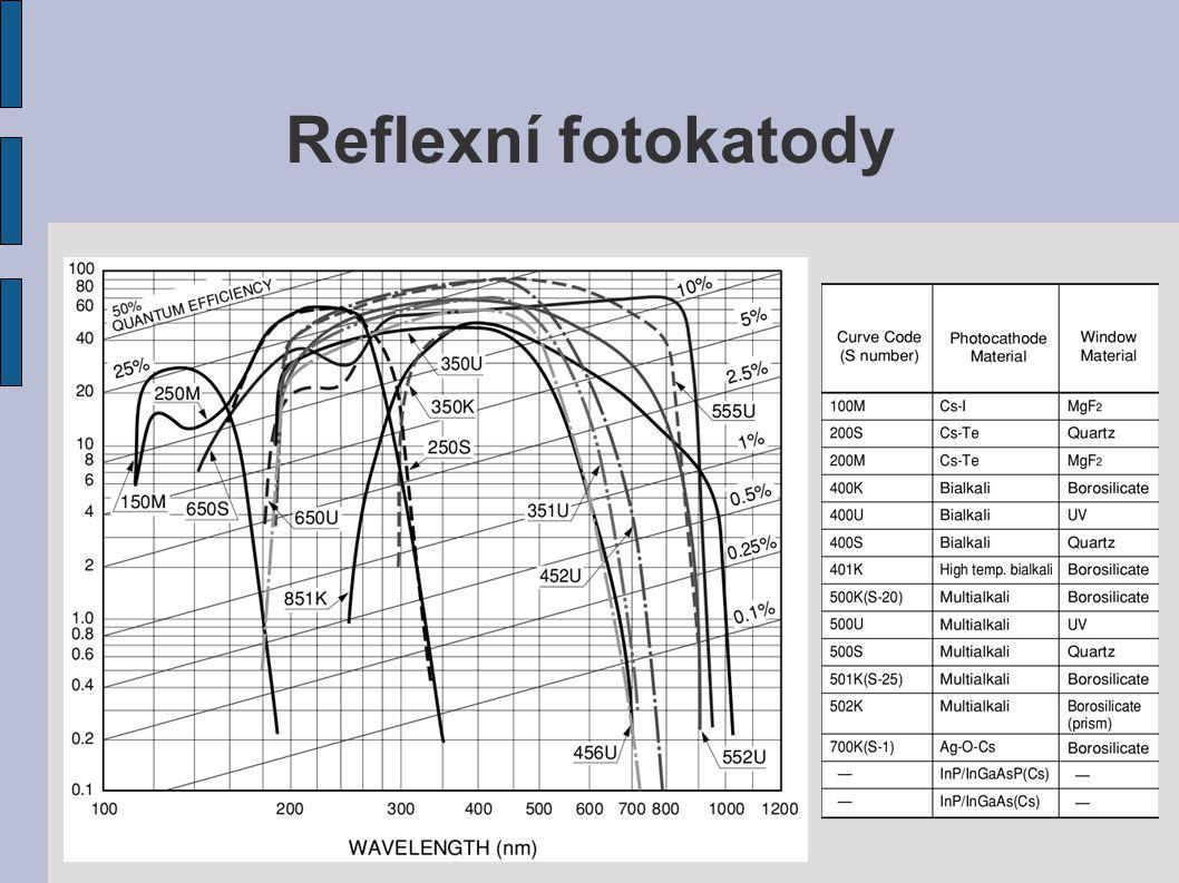 Reflexní fotokatody
