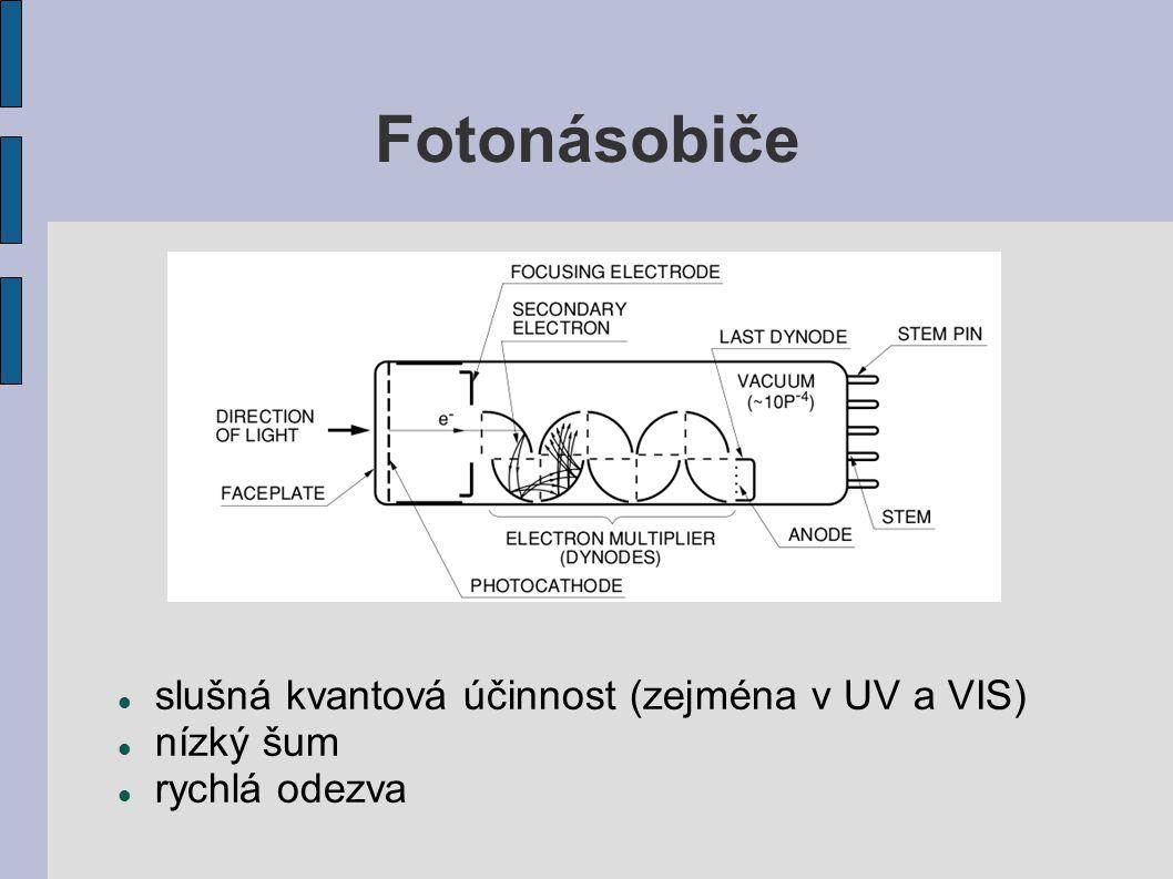Fotonásobiče slušná kvantová účinnost (zejména v UV a VIS) nízký šum
