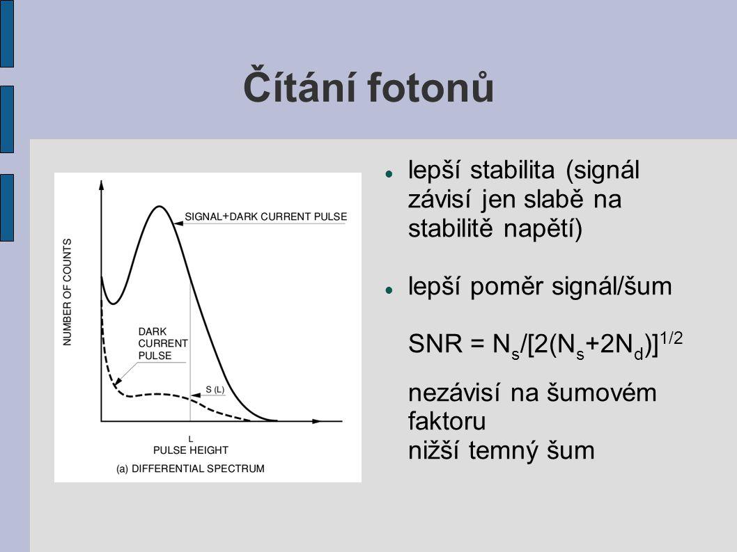 Čítání fotonů lepší stabilita (signál závisí jen slabě na stabilitě napětí)