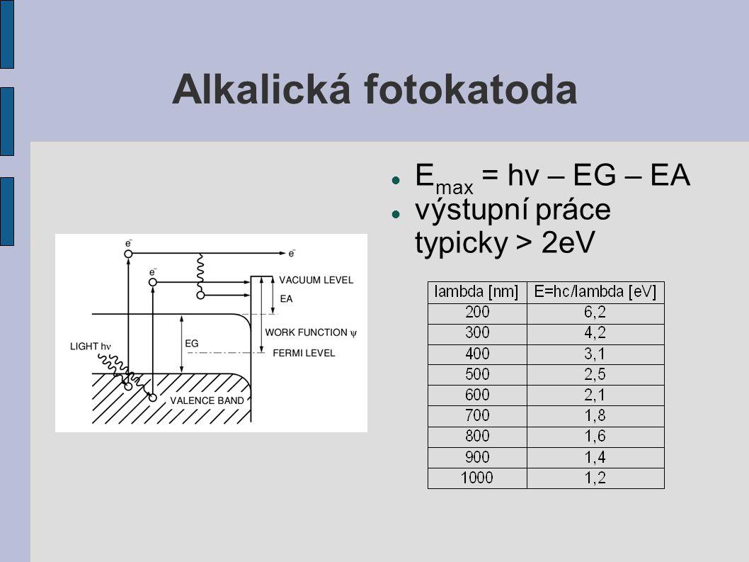 Alkalická fotokatoda Emax = hν – EG – EA