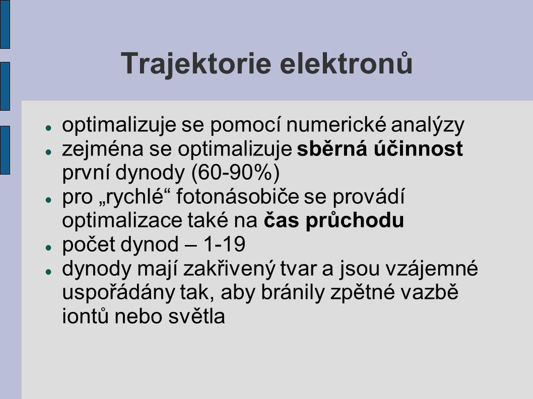 Trajektorie elektronů