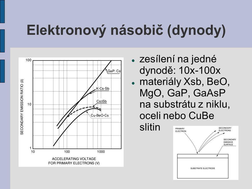 Elektronový násobič (dynody)