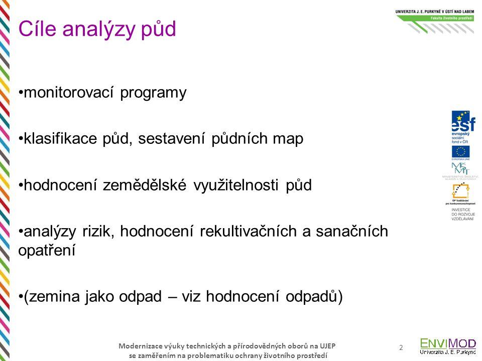 Cíle analýzy půd monitorovací programy