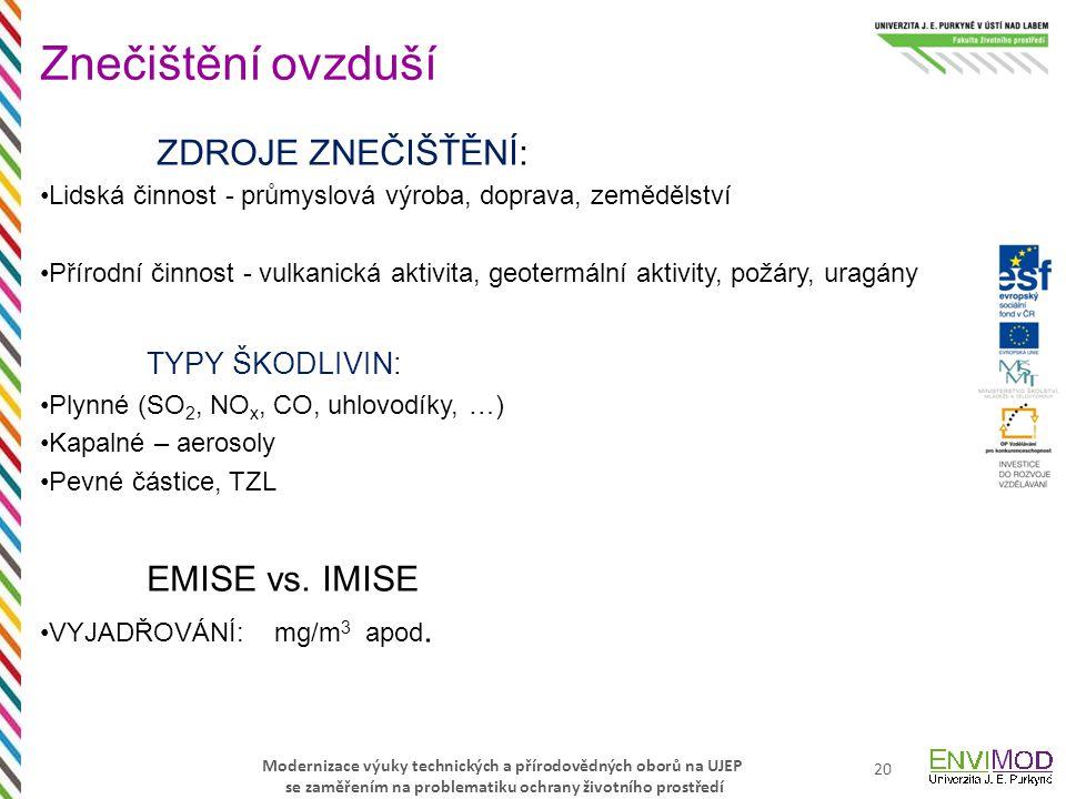 Znečištění ovzduší ZDROJE ZNEČIŠŤĚNÍ: EMISE vs. IMISE TYPY ŠKODLIVIN: