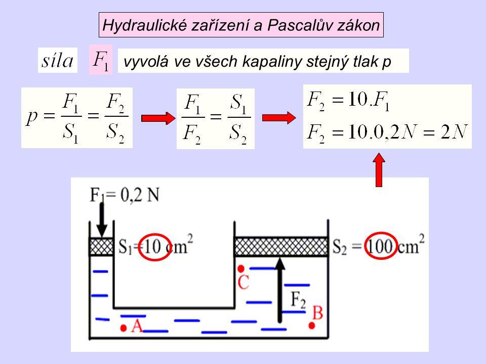 Hydraulické zařízení a Pascalův zákon