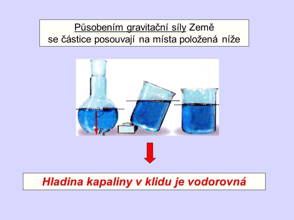 Hladina kapaliny v klidu je vodorovná