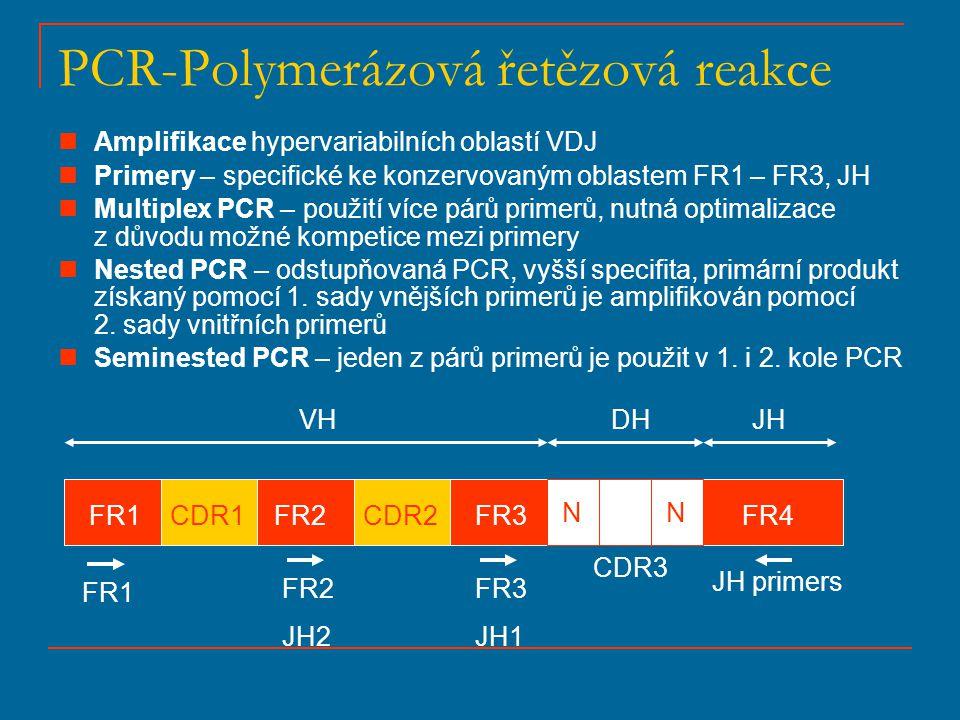 PCR-Polymerázová řetězová reakce
