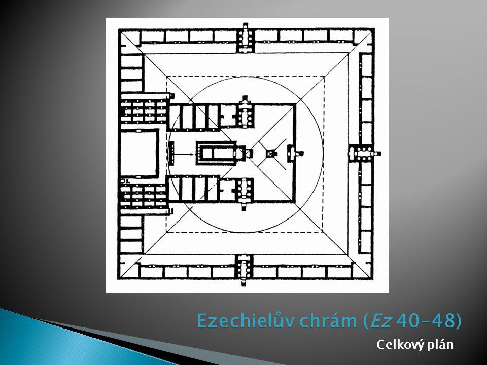 Ezechielův chrám (Ez 40-48)